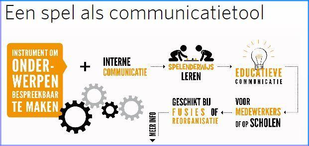 http://www.ijsselmeervereniging.nl/nieuwsbrief/ijnb21/spel.jpg